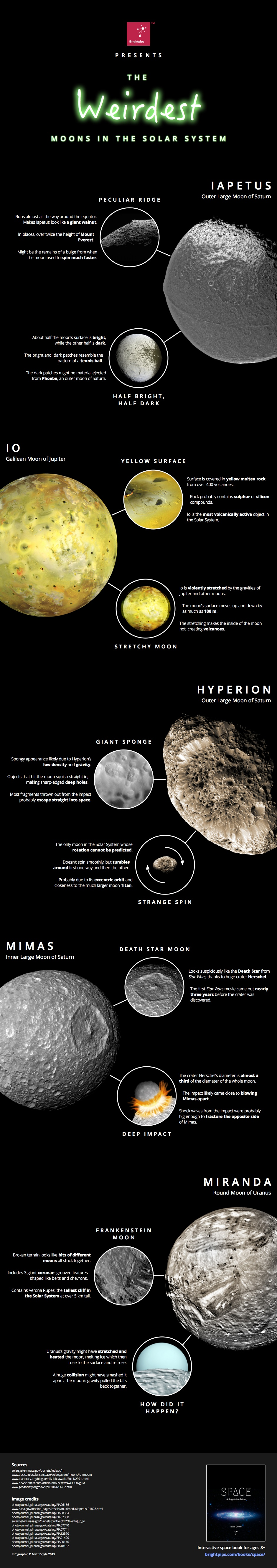 The Weirdest Moons in the Solar System: Iapetus, Io, Hyperion, Mimas, Miranda