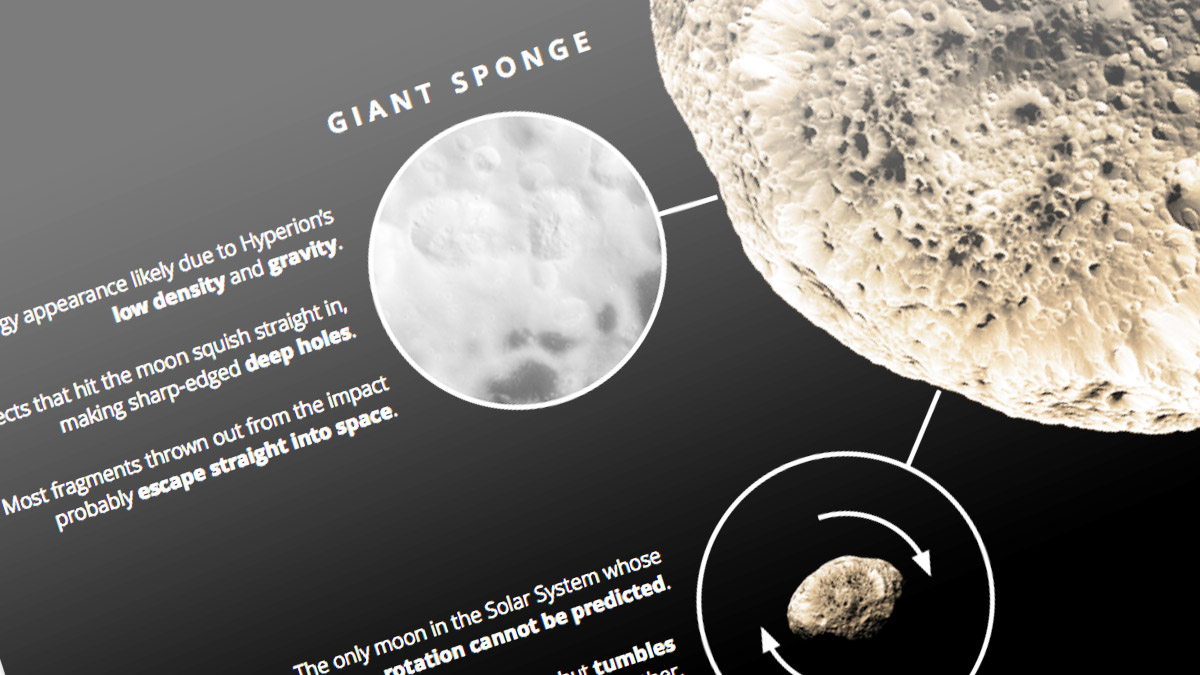 The Weirdest Moons in the Solar System